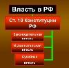 Органы власти в Пироговском
